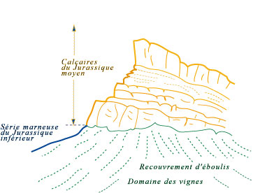 coupe-geologie